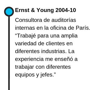 """Ernst & Young 2004-2010 Consultora de auditorías internas en la oficina de París. """"Trabajé para una amplia variedad de clientes en diferentes industrias. La experiencia me enseñó a trabajar con diferentes equipos y jefes."""""""