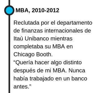 """MBA, 2010-2012 Reclutada por el departamento de finanzas internacionales de Itaú Unibanco mientras completaba su MBA en Chicago Booth. """"Quería hacer algo distinto después de mi MBA. Nunca había trabajado en un banco antes."""""""