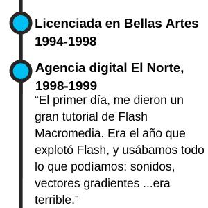 """Licenciada en Bellas Artes 1994-1998 Agencia digital El Norte, 1998-1999 """"El primer día, me dieron un gran tutorial de flash macromedia. Era el año que explotó Flash, y usábamos todo lo que podíamos: sonidos, vectores gradientes ...era terrible."""""""